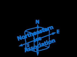 Northeastern Ice Association